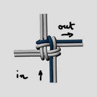 Regular knots sorting rule : Knot 2 for order 4